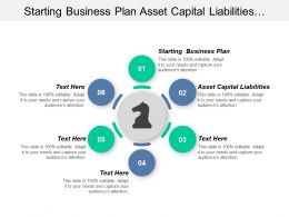 Starting Business Plan Asset Capital Liabilities Interpersonal Skills Cpb
