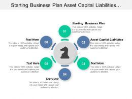 Starting Business Plan Asset Capital Liabilities Interpersonal Skills Cpb