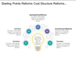 Starting Points Reforms Cost Structure Reforms Production Costs