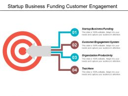 Startup Business Funding Customer Engagement System Organization Productivity Cpb