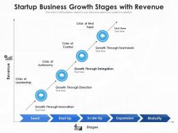 Startup Business Growth Stages With Revenue