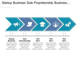 Startup Business Sole Proprietorship Business Advertising Marketing Teamwork Cpb