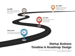 Startup Business Timeline In Roadmap Design