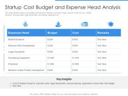 Startup Cost Budget And Expense Head Analysis
