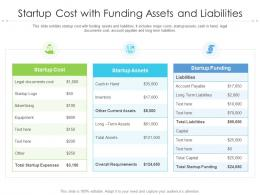 Startup Cost With Funding Assets And Liabilities