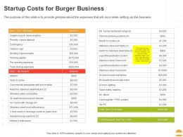 Startup Costs For Burger Business Ppt Powerpoint Presentation Professional Example Introduction