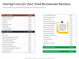 Startup Costs For Fast Food Restaurant Business Ppt Powerpoint Design