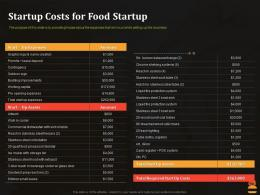Startup Costs For Food Startup Business Pitch Deck For Food Start Up Ppt Pictures Designs