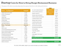 Startup Costs For How To Setup Burger Restaurant Business Art Ppt Powerpoint Presentation Format