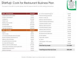 Startup Costs For Restaurant Busrestaurant Business Plan Restaurant Business Plan Ppt Slide