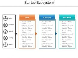 Startup Ecosystem Sample Of Ppt Presentation