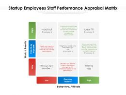 Startup Employees Staff Performance Appraisal Matrix