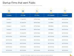 Startup Firms That Went Public Ppt Powerpoint Presentation Tutorials