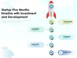 Startup Five Months Timeline With Investment And Development