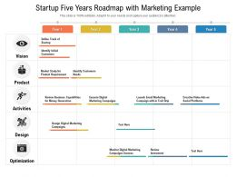 Startup Five Years Roadmap With Marketing Example