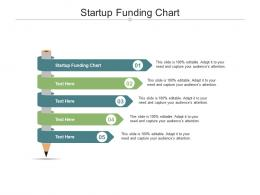 Startup Funding Chart Ppt Powerpoint Presentation Icon Design Ideas Cpb