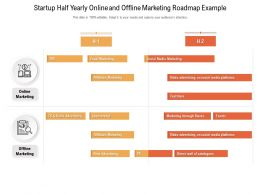 Startup Half Yearly Online And Offline Marketing Roadmap Example