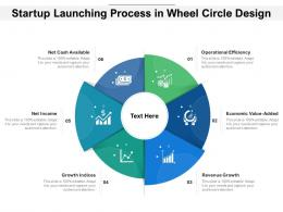 Startup Launching Process In Wheel Circle Design