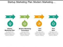 Startup Marketing Plan Modern Marketing Techniques Marketing Campaign Measurement Cpb