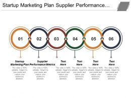 Startup Marketing Plan Supplier Performance Metrics Sales Acceleration