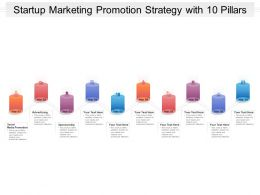 Startup Marketing Promotion Strategy With 10 Pillars