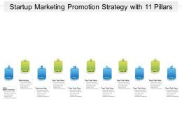 Startup Marketing Promotion Strategy With 11 Pillars