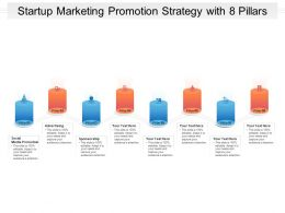 Startup Marketing Promotion Strategy With 8 Pillars
