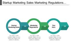 Startup Marketing Sales Marketing Regulations Compliance Risk Management Cpb