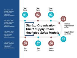 Startup Organization Chart Supply Chain Analytics Sales Models Cpb