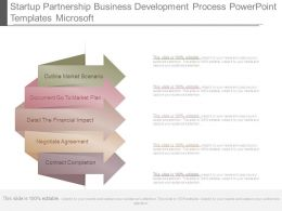 Startup Partnership Business Development Process Powerpoint Templates Microsoft