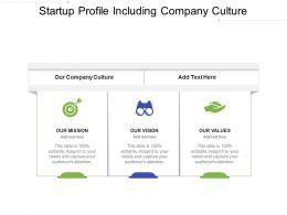 Startup Profile Including Company Culture