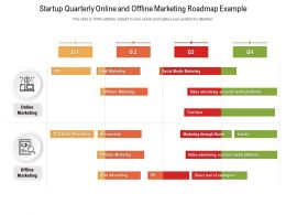 Startup Quarterly Online And Offline Marketing Roadmap Example