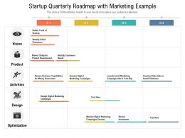 Startup Quarterly Roadmap With Marketing Example