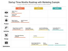 Startup Three Months Roadmap With Marketing Example