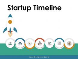 Startup Timeline Appropriate Historical Marketing Roadmap