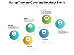 Startup Timeline Covering The Major Events