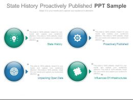 State History Proactively Published Ppt Sample