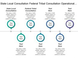 State Local Consultation Federal Tribal Consultation Operational Analysis