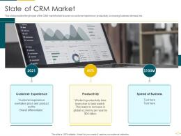 State Of CRM Market CRM Software Analytics Investor Funding Elevator Ppt Structure