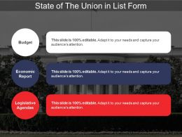 State Of The Union In List Form
