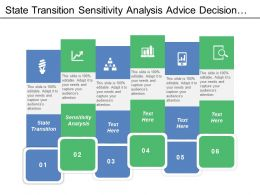 State Transition Sensitivity Analysis Advice Decision Makers Economics Activities