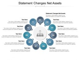 Statement Changes Net Assets Ppt Powerpoint Presentation Portfolio Inspiration Cpb