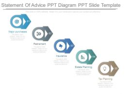 Statement Of Advice Ppt Diagram Ppt Slide Template