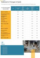 Statement Of Changes In Equity Template 28 Presentation Report Infographic PPT PDF Document