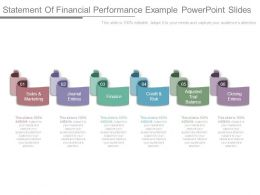 Statement Of Financial Performance Example Powerpoint Slides