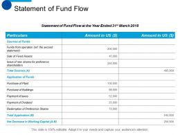 Statement Of Fund Flow Business Marketing Ppt Professional Design Inspiration