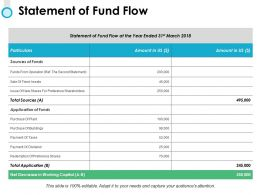 Statement Of Fund Flow Ppt Powerpoint Presentation Gallery Example File