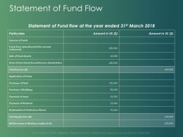 Statement Of Fund Flow Ppt Powerpoint Presentation Infographics Example Introduction