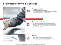 Statement Of Work And Contract Communication Planning Ppt Powerpoint Presentation