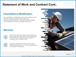 Statement Of Work And Contract Cont Cancellation Ppt Powerpoint Slides
